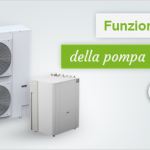 Funzionamento Pompa di Calore